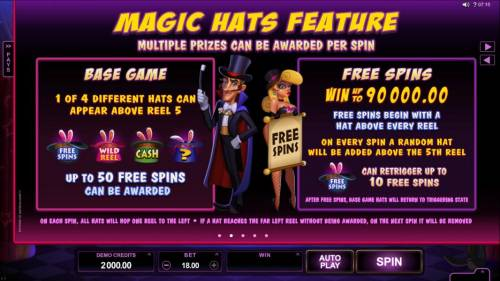 Rabbit in the Hat Review Slots Multiple prizes can be awraded per spin with the magic hats feature. Win up to 90,000 during free spins