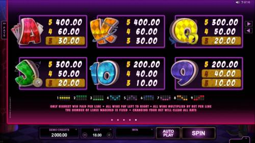 Rabbit in the Hat Review Slots Low value game symbols paytable and payline diagrams