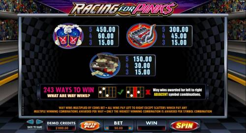 Racing for Pinks review on Review Slots