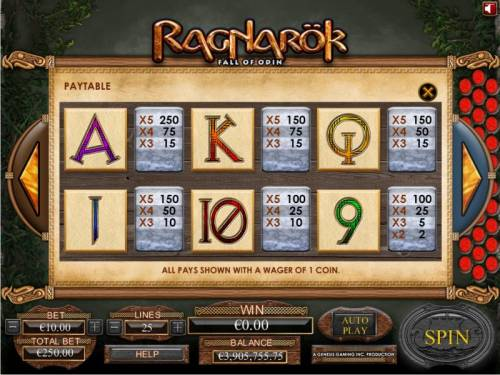 Ragnarok Fall of Odin review on Review Slots