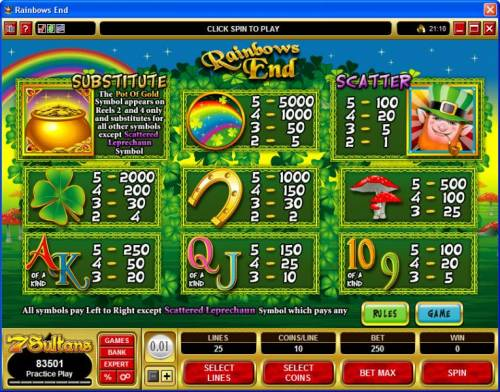 Rainbows End review on Review Slots