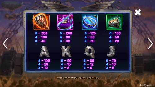 Rave High Review Slots Paytable
