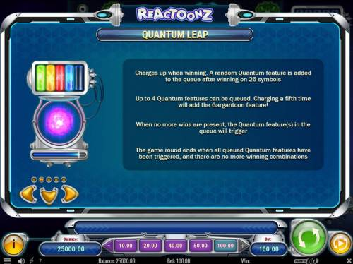 Reactoonz review on Review Slots