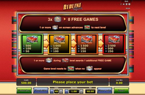 Redline Racer Review Slots Free Game Rules