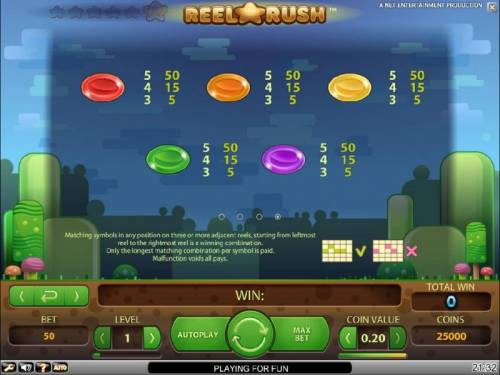 Reel Rush Review Slots slot game symbols paytable continued