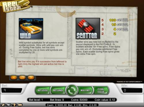 Reel Steal Review Slots wild and scatter payout table