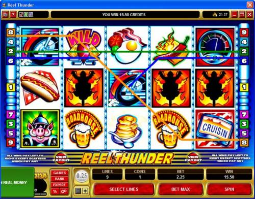 Reel Thunder review on Review Slots