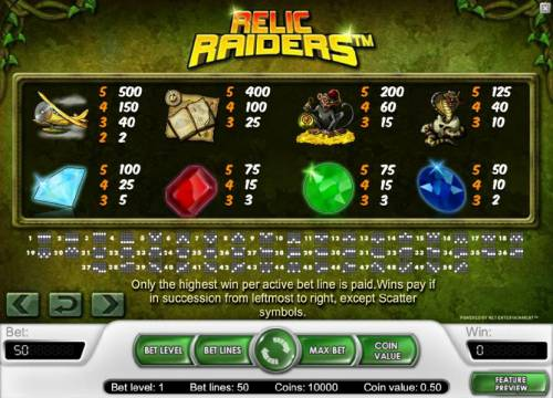 Relic Raiders Review Slots slot game symbols paytable and payline diagrams