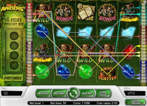 Relic Raiders Review Slots multiple winning paylines triggers a 1293 coin big win