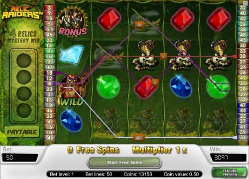 Relic Raiders Review Slots a total of 3097 coins awarded durng the free spins feature