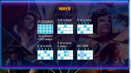 Renegades Review Slots 243 Ways to Win