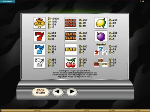 Retro Reels review on Review Slots