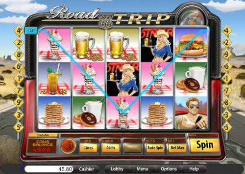 Road Trip review on Review Slots