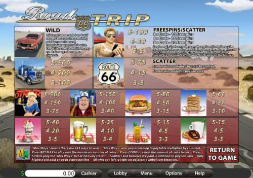 Road Trip Max Ways review on Review Slots