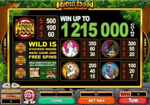 Robin Hood Feathers of Fortune review on Review Slots