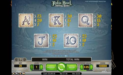 Robin Hood - Shifting Riches Review Slots Robin Hood Shifting Riches payout table