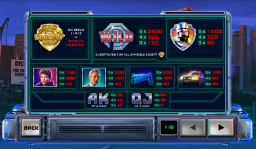 RoboCop review on Review Slots