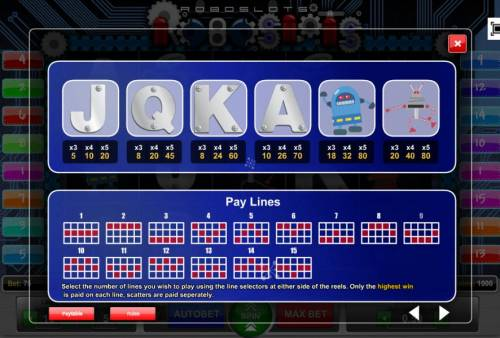 Roboslots review on Review Slots
