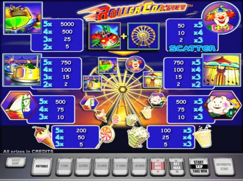 Roller Coaster Review Slots Paytable