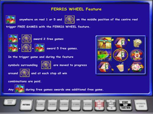 Roller Coaster Review Slots Ferris Wheel Feature