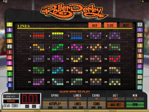 Roller Derby Review Slots game has 25 five pay line configurations