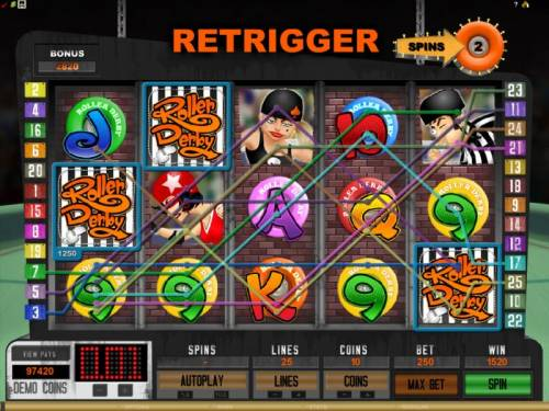 Roller Derby Review Slots free games can be retriggered during free game bonus feature