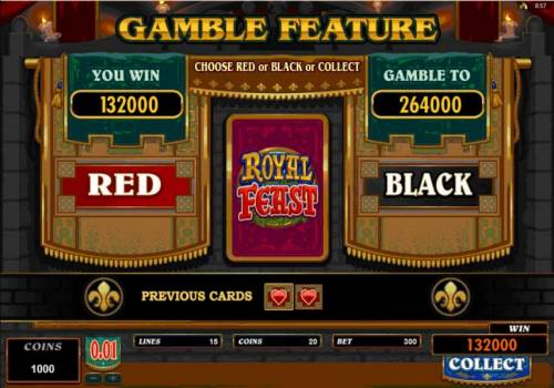 Royal Feast Review Slots Gamble Feature Game Board