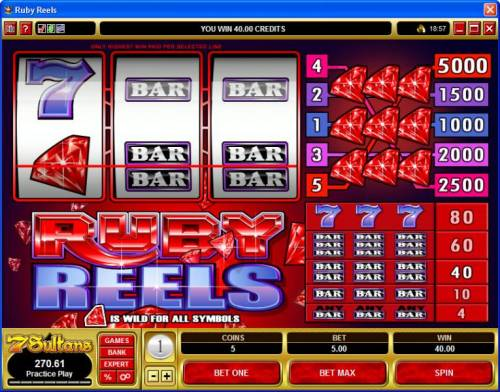 Ruby Reels review on Review Slots