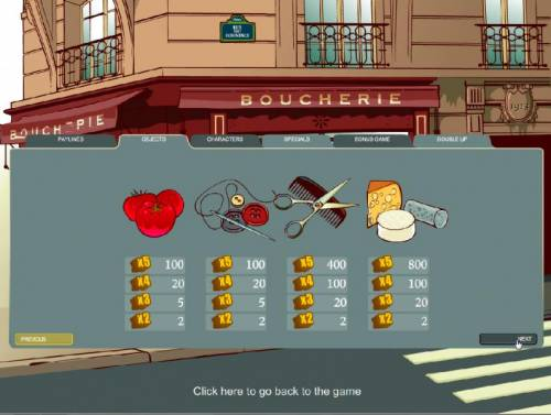 Rue du Commerce Review Slots objects paytable