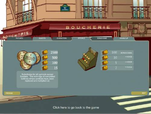 Rue du Commerce Review Slots wild and scatter payout table