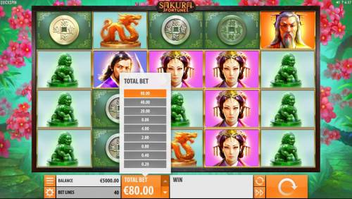 Sakura Fortune review on Review Slots