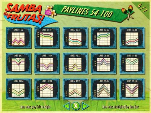Samba de Frutas Review Slots Payline Diagrams 54-100