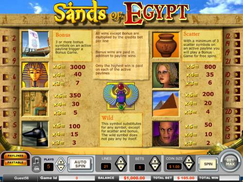 Sands of Egypt Review Slots Paytable