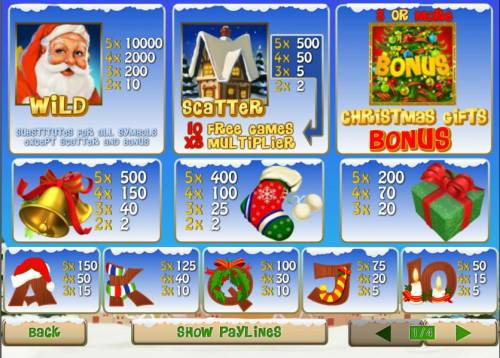Santa Surprise Review Slots paytable offering wilds, scatters, free games, bonus and a 10,000x max payout