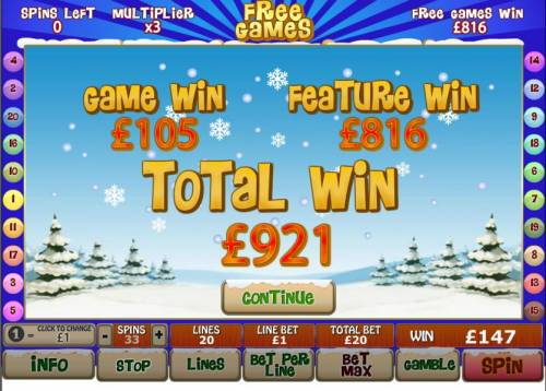 Santa Surprise Review Slots the total free game win was 921 coins