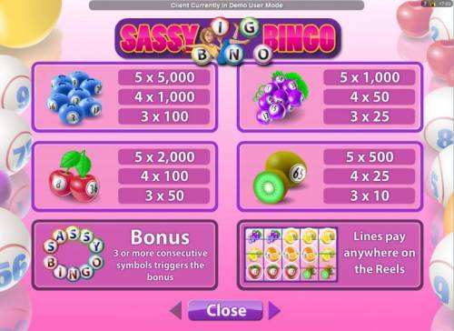 Sassy Bingo review on Review Slots
