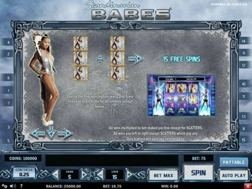 Scandinavian Babes Review Slots Free Spins Rules