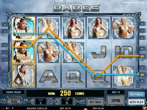 Scandinavian Babes Review Slots Multiple winning paylines