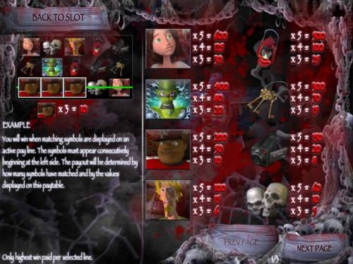 Scary Rich 3 review on Review Slots