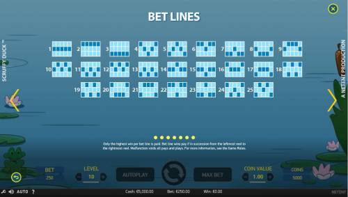 Scruffy Duck Review Slots Payline Diagrams 1-25. Only the highest win pays per bet line is paid. Bet line wins pay if in succession from the leftmost reel to the rightmost reel.