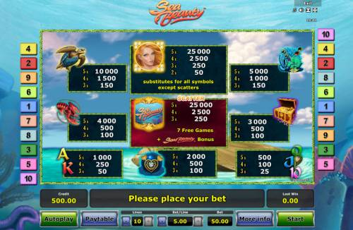 Sea Beauty Review Slots Paytable