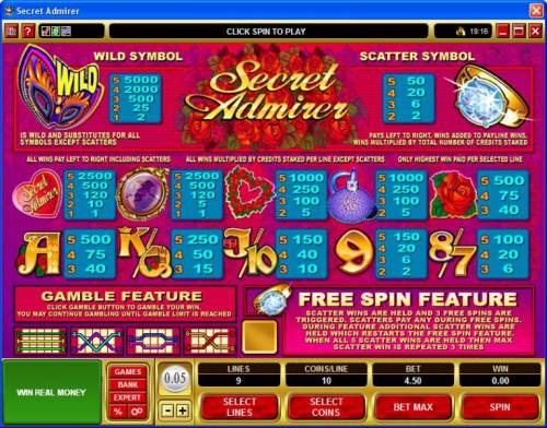Secret Admirer review on Review Slots