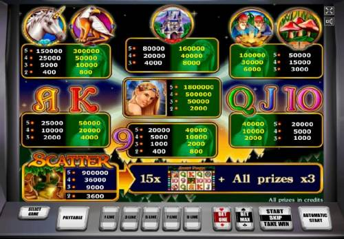 Secret Forest Review Slots Slot game symbols paytable - high value symbols include a unicorn, a griffin, a castle, a fairy and a pair of elves