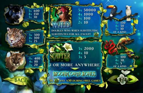 Secrets of the Amazon Review Slots Slot game symbols paytable. The Amazon woman symbol is the highest value symbol on the game board. A five of a kind will pay 50,000 coins.