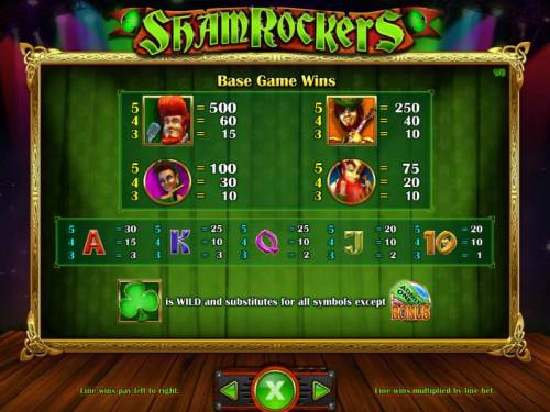 Shamrockers Eire To Rock Review Slots Base Game Symbols Paytable