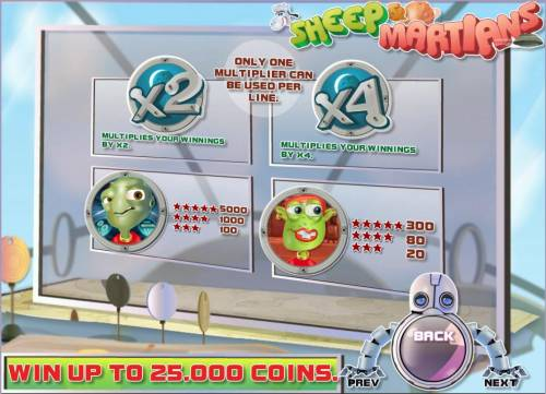 Sheep and Martians Review Slots High value slot game symbols paytable.