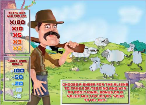 Sheep and Martians Review Slots Bonus Feature Game Board - Choose a sheep for the aliens to take for testing and win a prize.