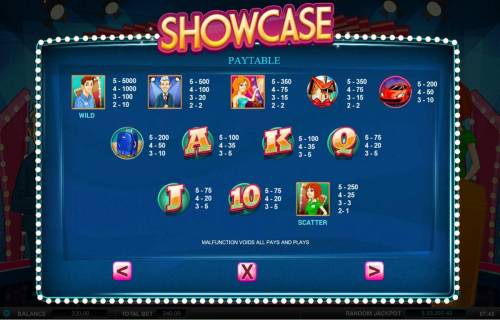 Showcase Review Slots Slot game symbols paytable