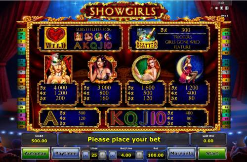 Showgirls Review Slots Paytable