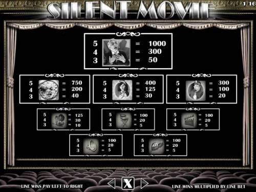Silent Movie Review Slots Base Game Symbols Paytable